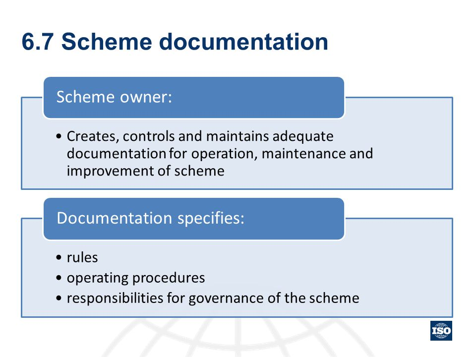6.7 Scheme documentation Scheme owner: Documentation specifies: