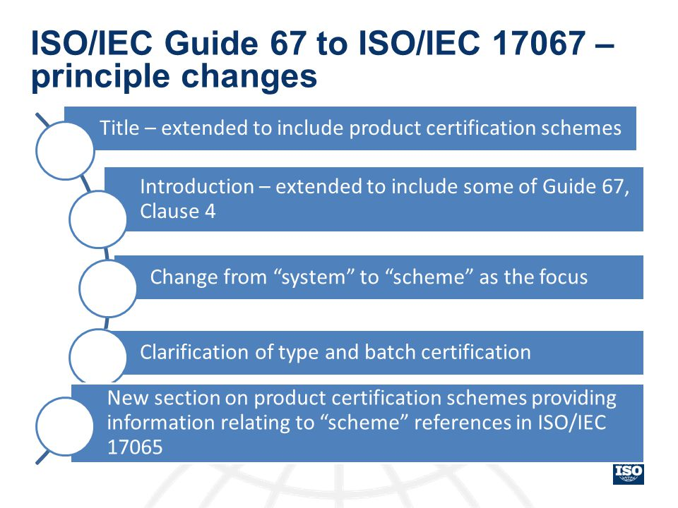 ISO/IEC Guide 67 to ISO/IEC 17067 – principle changes
