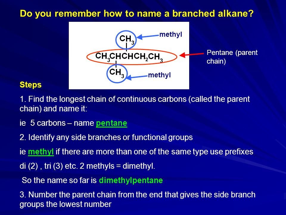Do you remember how to name a branched alkane