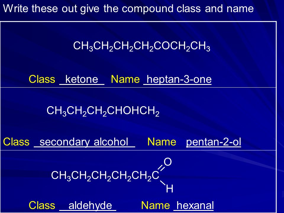 Write these out give the compound class and name