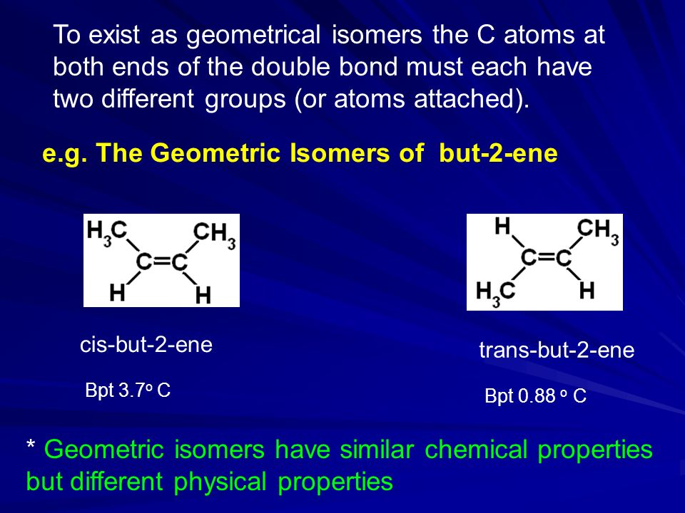 e.g. The Geometric Isomers of but-2-ene
