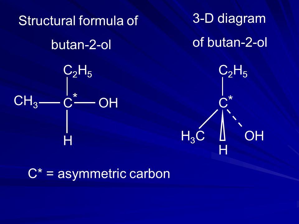 3-D diagram of butan-2-ol. Structural formula of. butan-2-ol. C2H5. C2H5. * CH3. * C. OH. C.