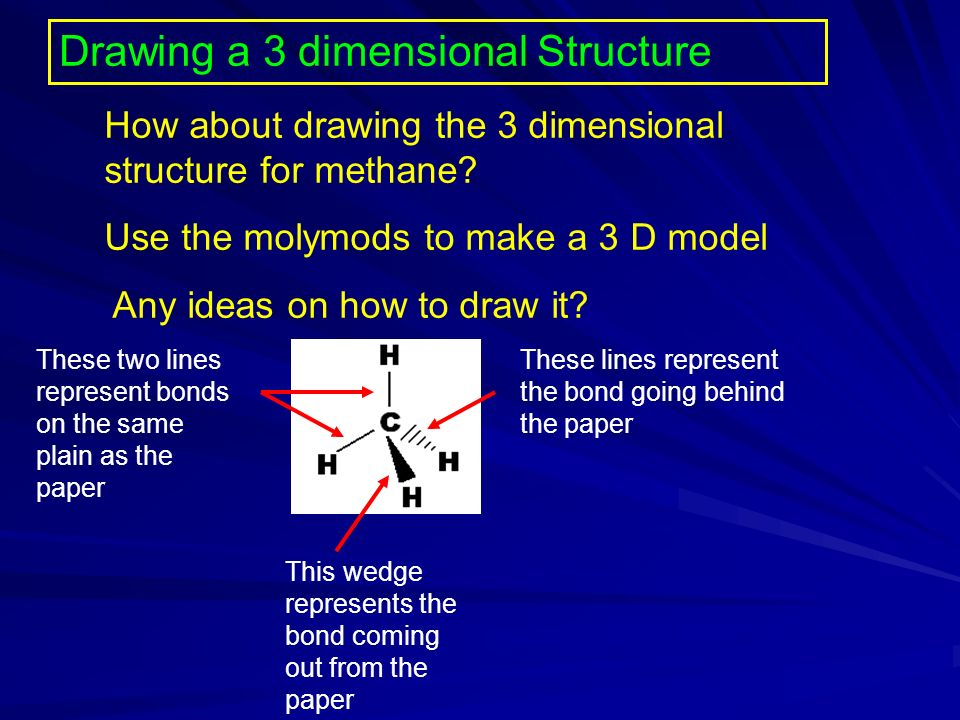 Drawing a 3 dimensional Structure