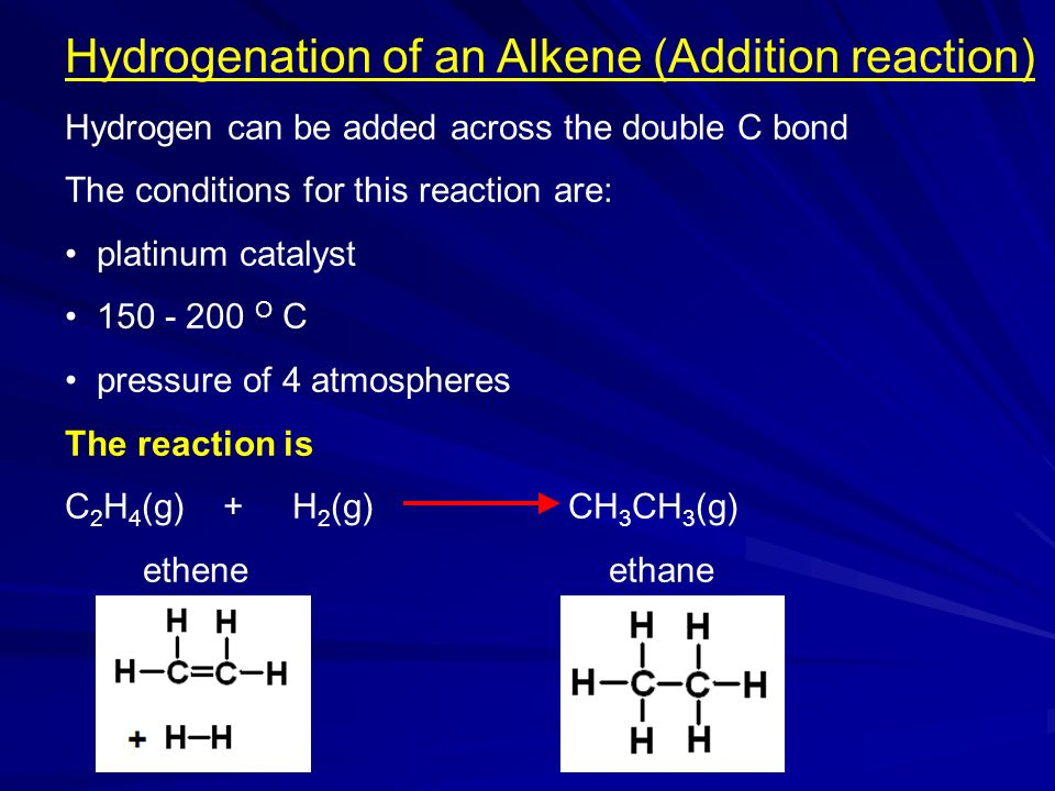 Hydrogenation of an Alkene (Addition reaction)