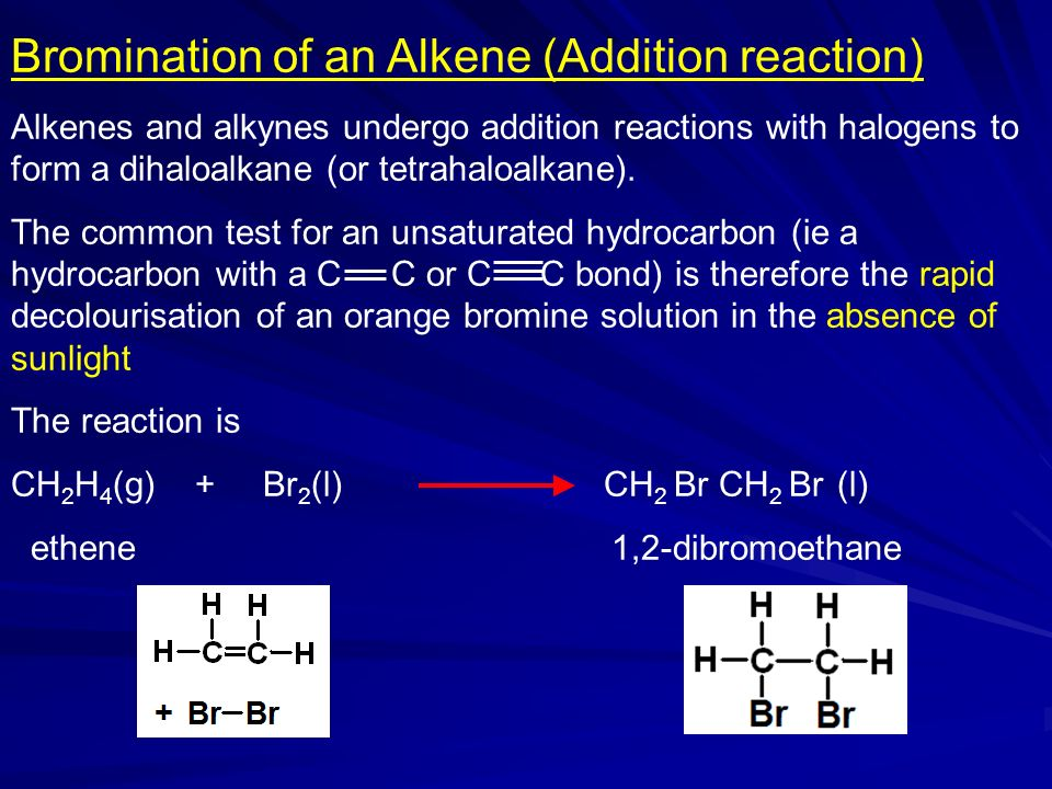 Bromination of an Alkene (Addition reaction)