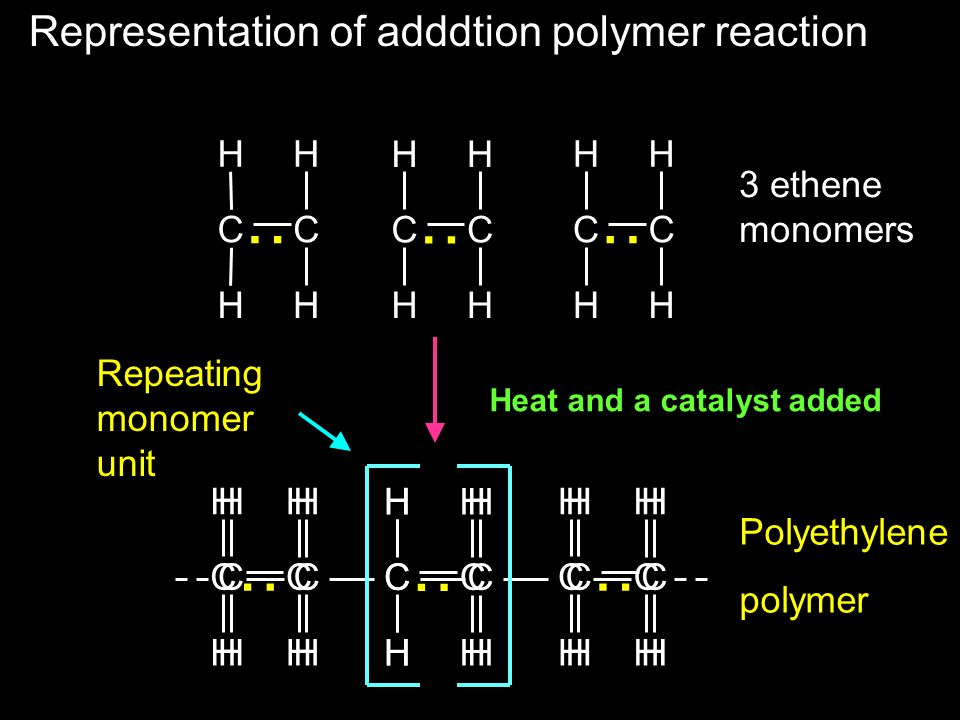 . . . . . . . . . . . . Representation of adddtion polymer reaction H