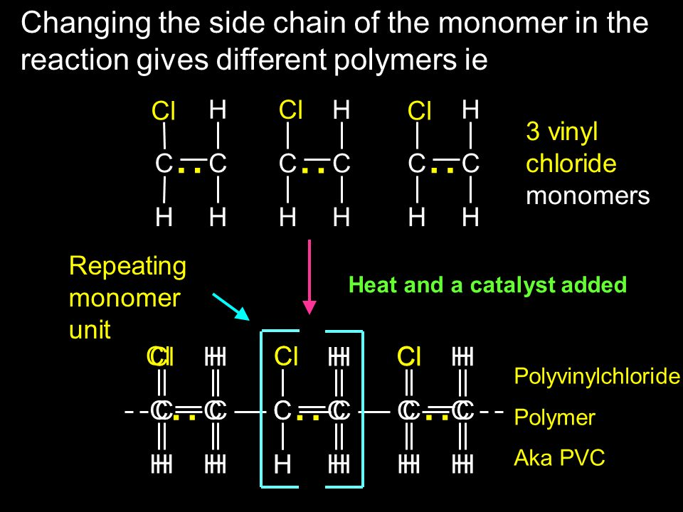 Changing the side chain of the monomer in the reaction gives different polymers ie