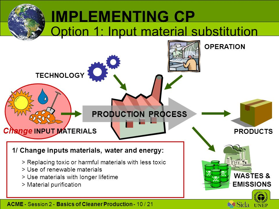 IMPLEMENTING CP Option 1: Input material substitution
