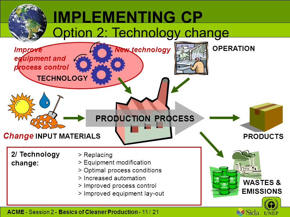 IMPLEMENTING CP Option 2: Technology change PRODUCTION PROCESS