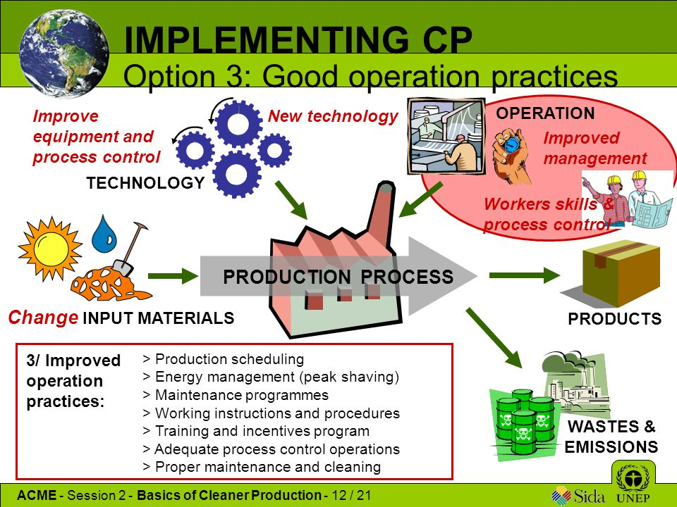 IMPLEMENTING CP Option 3: Good operation practices PRODUCTION PROCESS