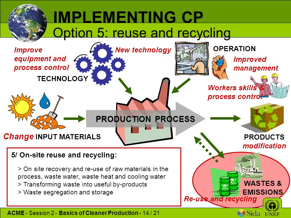 PRODUCTS modification