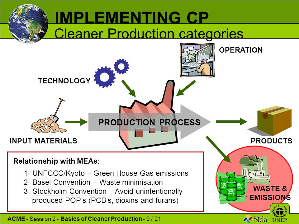 IMPLEMENTING CP Cleaner Production categories PRODUCTION PROCESS