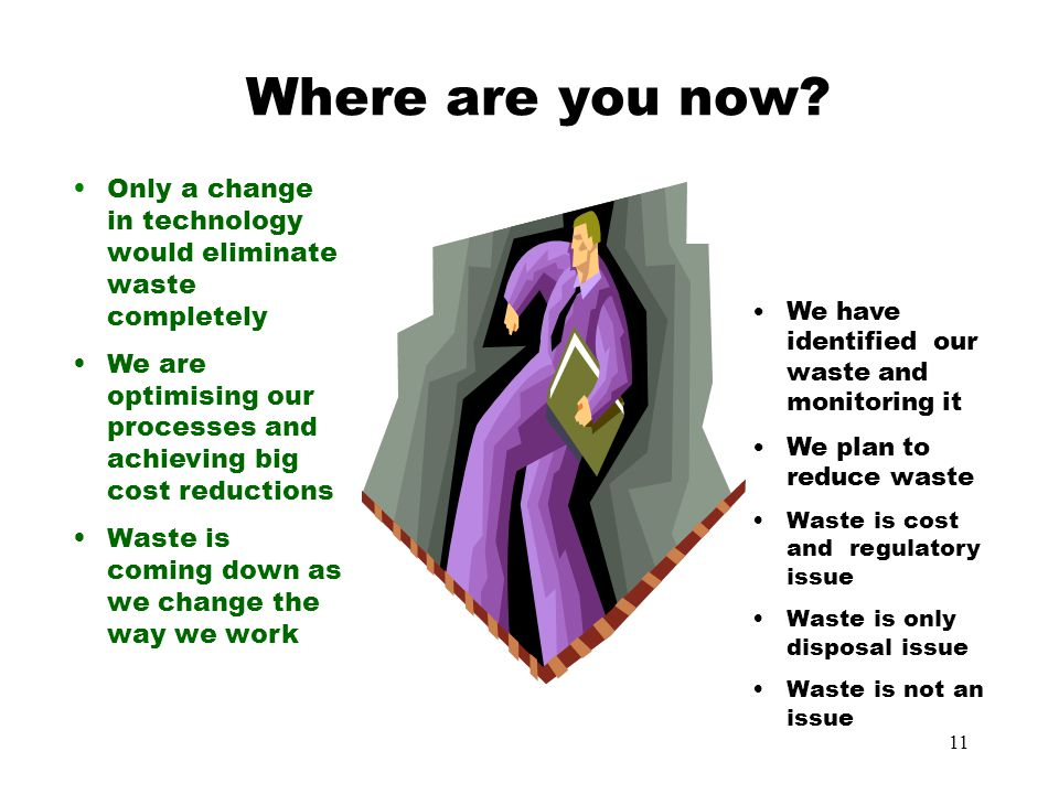 Where are you now Only a change in technology would eliminate waste completely. We are optimising our processes and achieving big cost reductions.