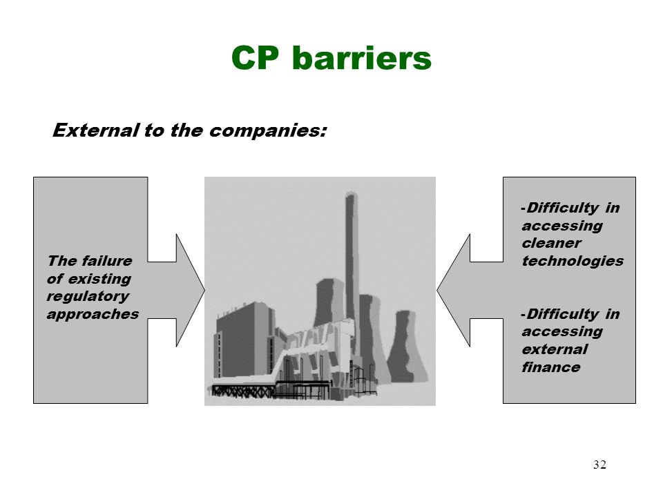 CP barriers External to the companies: