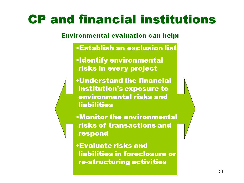 CP and financial institutions