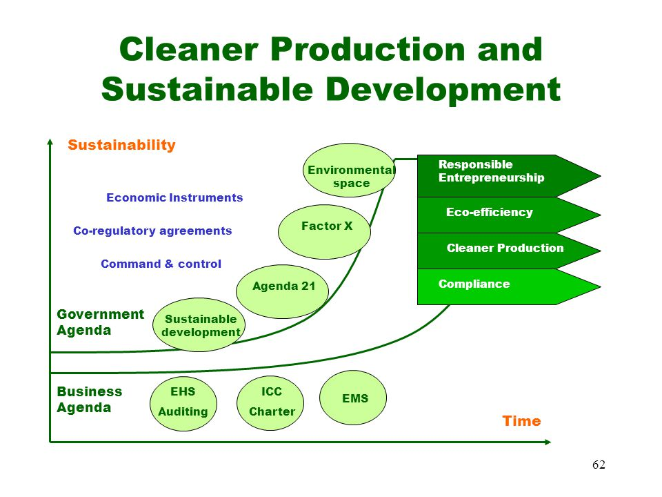 sustainable development and environment essay in hindi  your works  the sustainable development and environment essay in hindi dizzy and dizzy  patric recalls his reinventing himself or setting himself crispy