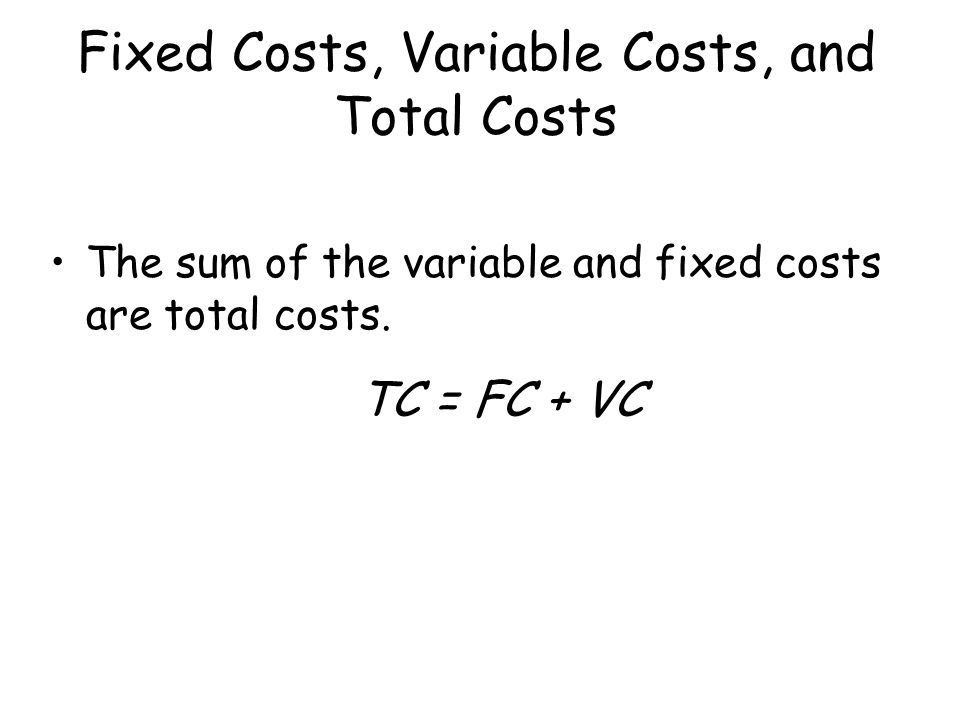 Fixed Costs, Variable Costs, and Total Costs