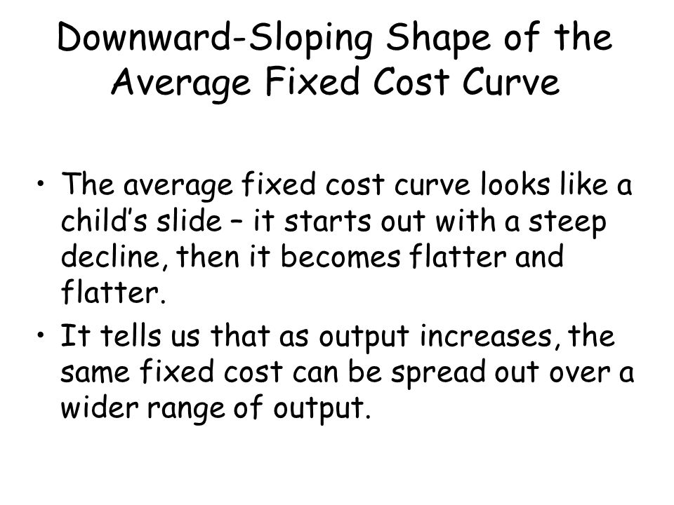 Downward-Sloping Shape of the Average Fixed Cost Curve