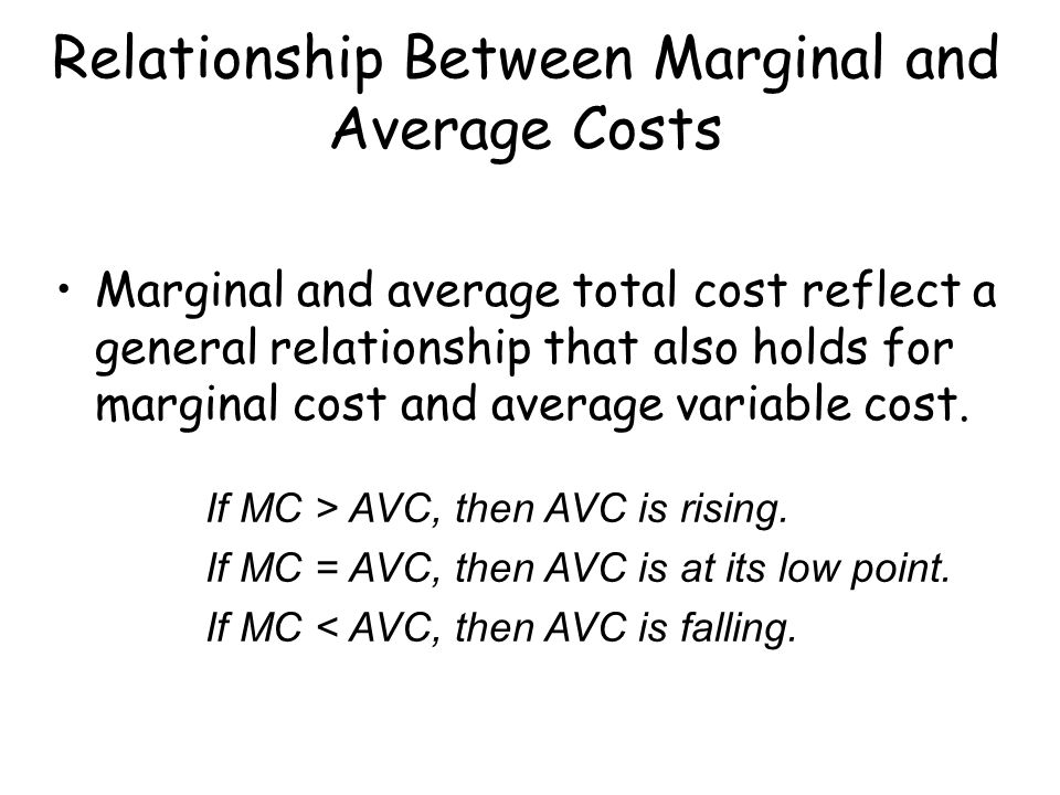 Relationship Between Marginal and Average Costs