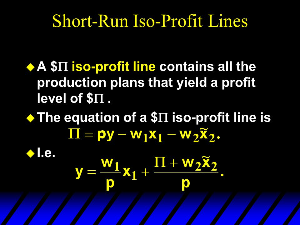 Short-Run Iso-Profit Lines