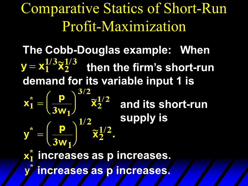 Comparative Statics of Short-Run Profit-Maximization