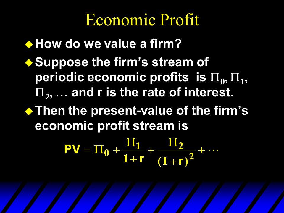 Economic Profit How do we value a firm