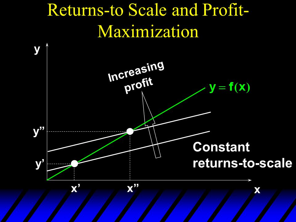 Returns-to Scale and Profit-Maximization
