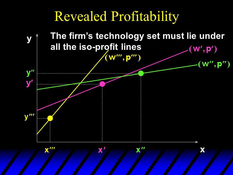 Revealed Profitability