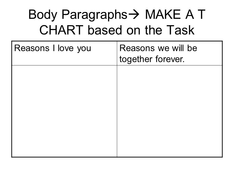 Body Paragraphs MAKE A T CHART based on the Task