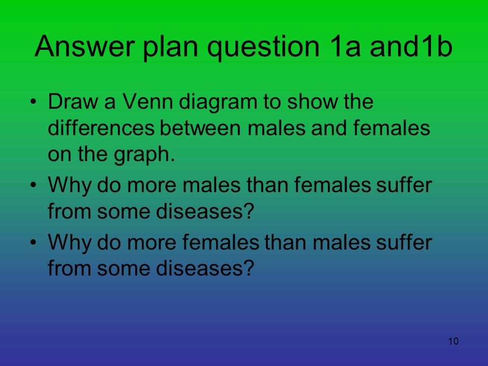 Answer plan question 1a and1b