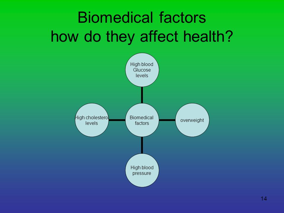 Biomedical factors how do they affect health