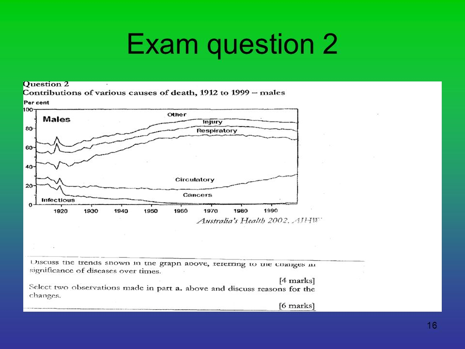Exam question 2