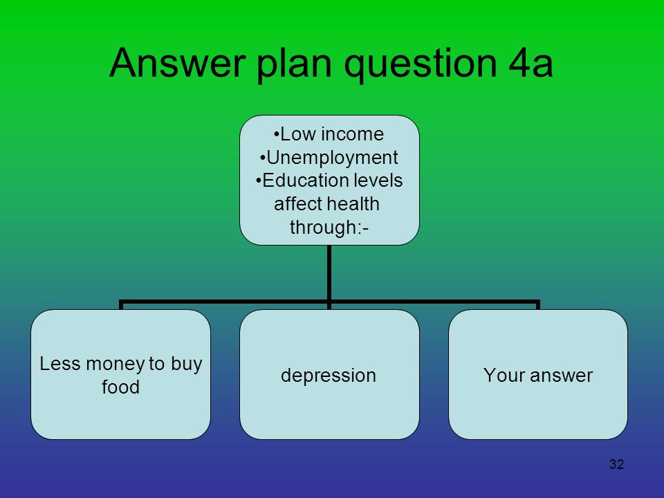 Answer plan question 4a