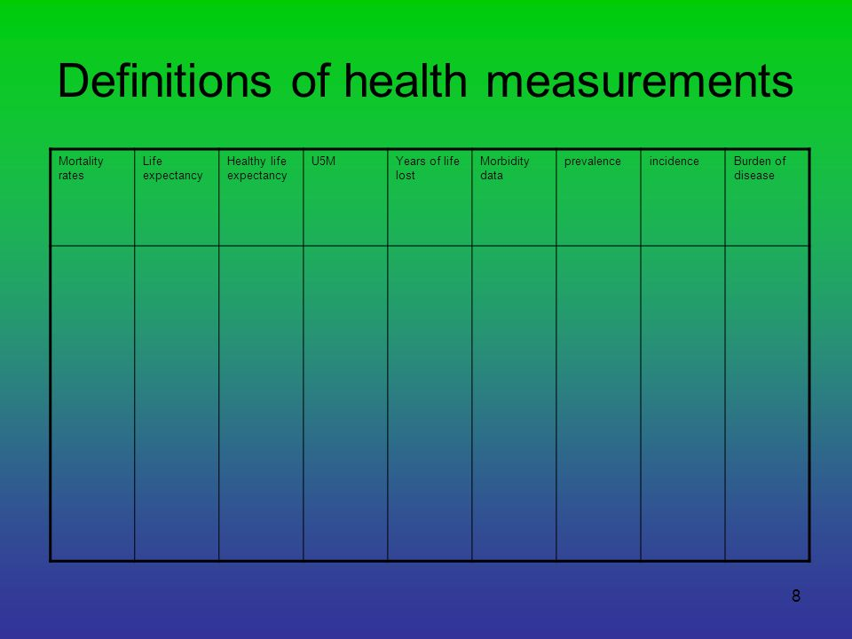 Definitions of health measurements