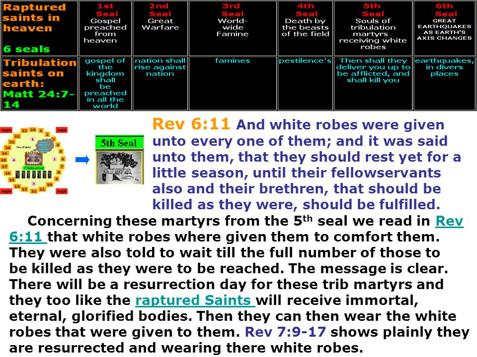 Rev 6:11 And white robes were given unto every one of them; and it was said unto them, that they should rest yet for a little season, until their fellowservants also and their brethren, that should be killed as they were, should be fulfilled.