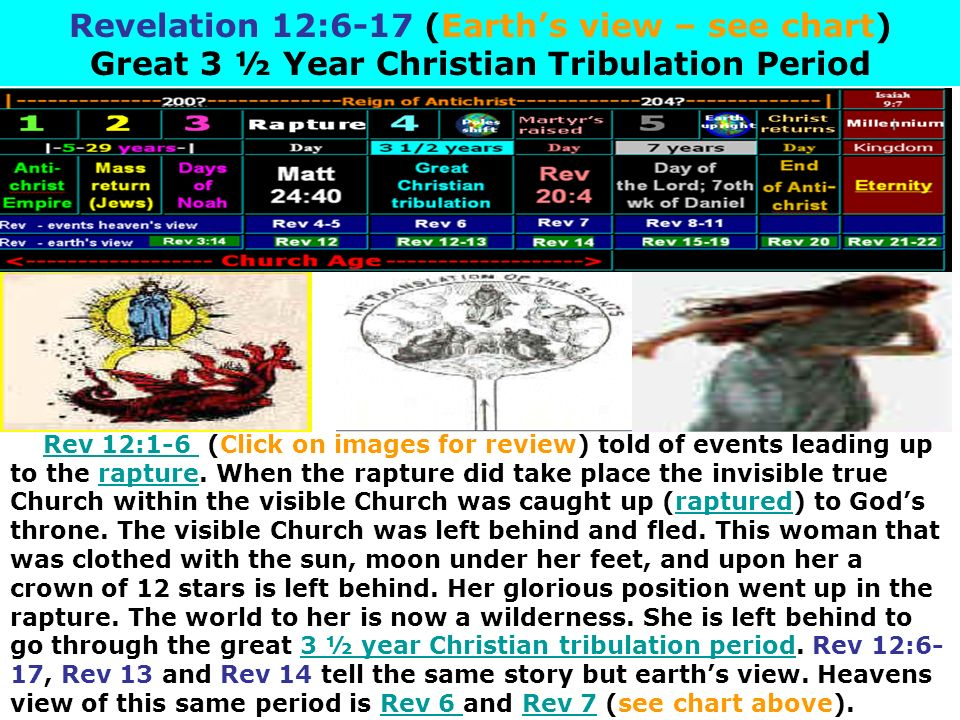 Revelation 12:6-17 (Earth's view – see chart) Great 3 ½ Year Christian Tribulation Period