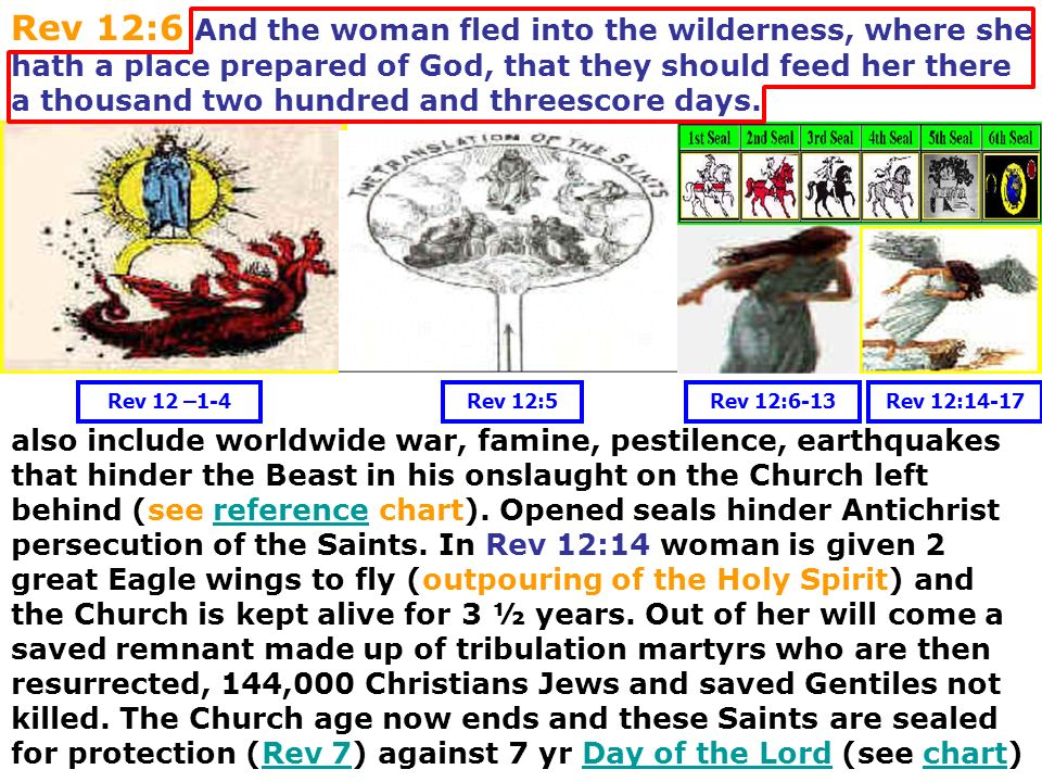 Rev 12:6 And the woman fled into the wilderness, where she hath a place prepared of God, that they should feed her there a thousand two hundred and threescore days.