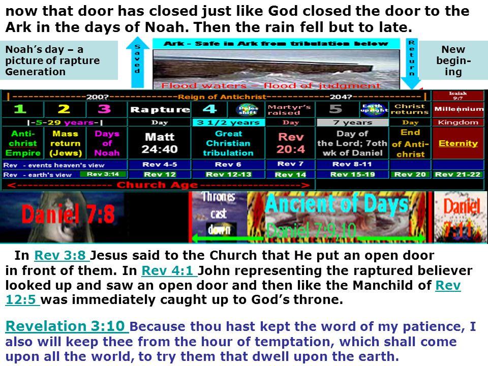 ------Daniel 7:9,10------