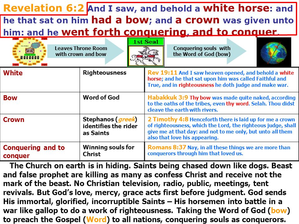 Revelation 6:2 And I saw, and behold a white horse: and he that sat on him had a bow; and a crown was given unto him: and he went forth conquering, and to conquer.