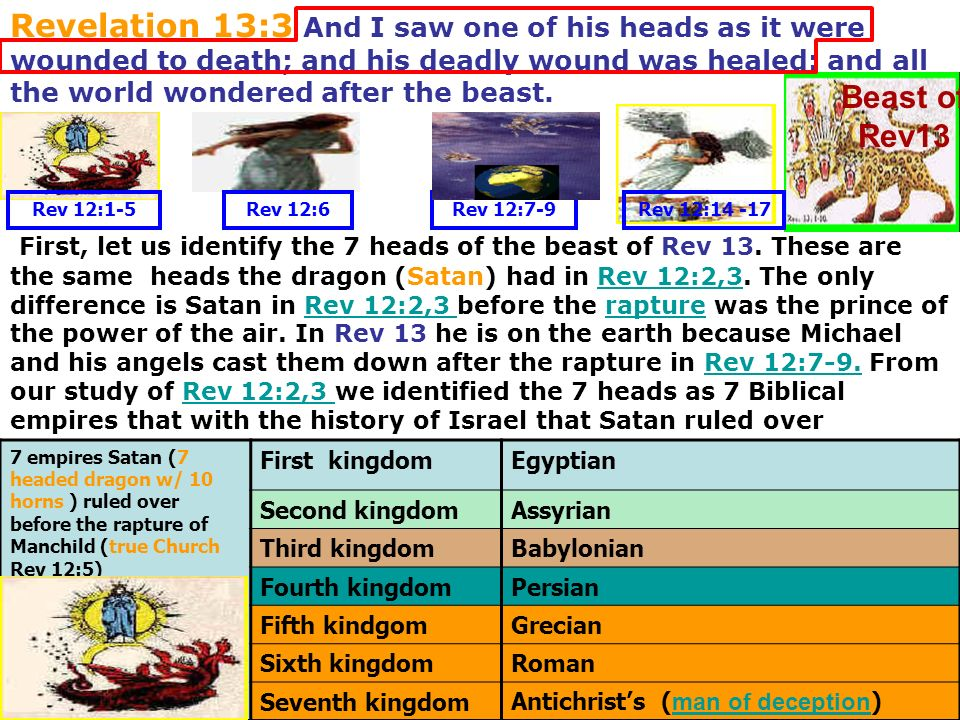 Revelation 13:3 And I saw one of his heads as it were wounded to death; and his deadly wound was healed: and all the world wondered after the beast.
