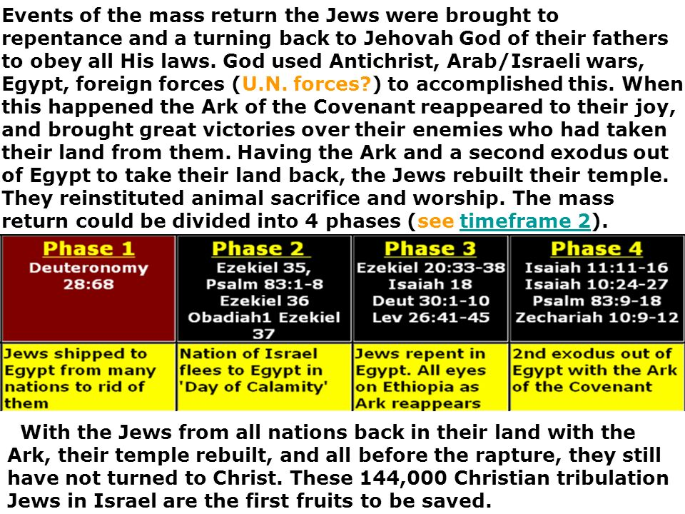 Events of the mass return the Jews were brought to repentance and a turning back to Jehovah God of their fathers to obey all His laws. God used Antichrist, Arab/Israeli wars, Egypt, foreign forces (U.N. forces ) to accomplished this. When this happened the Ark of the Covenant reappeared to their joy, and brought great victories over their enemies who had taken their land from them. Having the Ark and a second exodus out of Egypt to take their land back, the Jews rebuilt their temple. They reinstituted animal sacrifice and worship. The mass return could be divided into 4 phases (see timeframe 2).