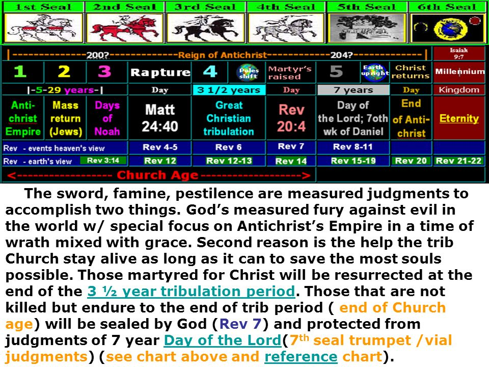 The sword, famine, pestilence are measured judgments to accomplish two things.