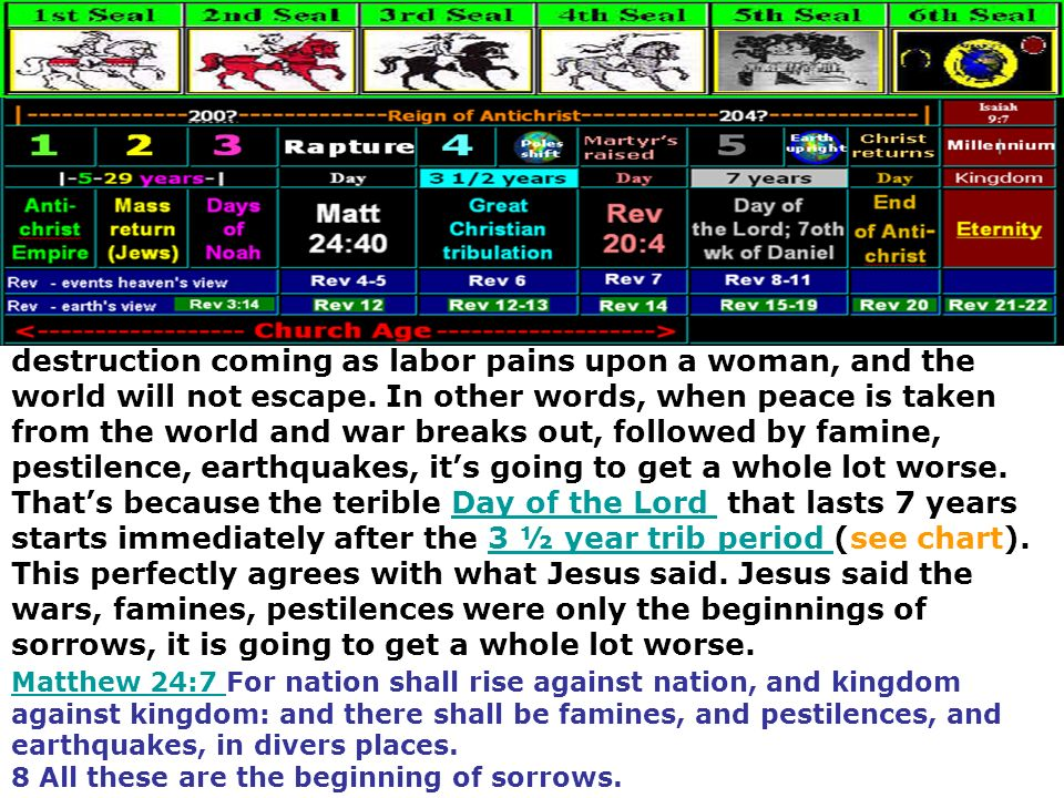 destruction coming as labor pains upon a woman, and the world will not escape. In other words, when peace is taken from the world and war breaks out, followed by famine, pestilence, earthquakes, it's going to get a whole lot worse. That's because the terible Day of the Lord that lasts 7 years starts immediately after the 3 ½ year trib period (see chart). This perfectly agrees with what Jesus said. Jesus said the wars, famines, pestilences were only the beginnings of sorrows, it is going to get a whole lot worse.