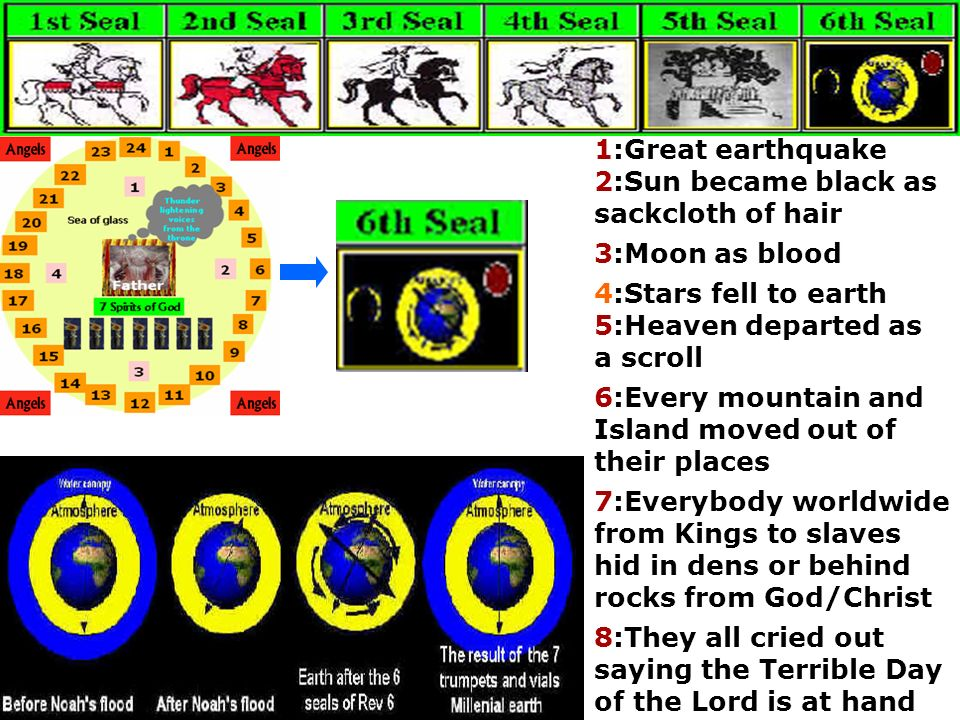 1:Great earthquake2:Sun became black as sackcloth of hair. 3:Moon as blood. 4:Stars fell to earth. 5:Heaven departed as a scroll.