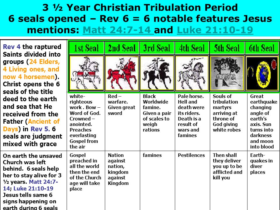 3 ½ Year Christian Tribulation Period 6 seals opened – Rev 6 = 6 notable features Jesus mentions: Matt 24:7-14 and Luke 21:10-19