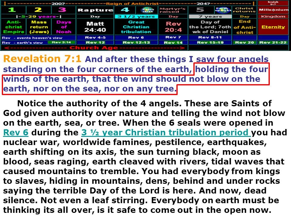 Revelation 7:1 And after these things I saw four angels standing on the four corners of the earth, holding the four winds of the earth, that the wind should not blow on the earth, nor on the sea, nor on any tree.