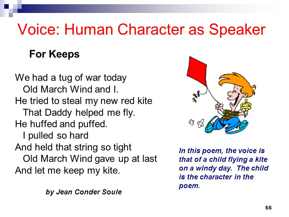Voice: Human Character as Speaker