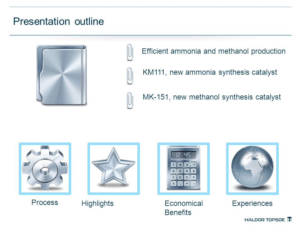 Presentation outline Efficient ammonia and methanol production