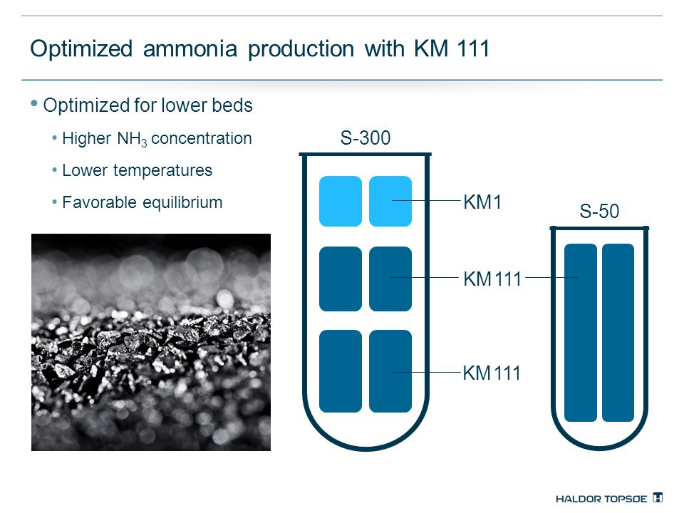 Optimized ammonia production with KM 111