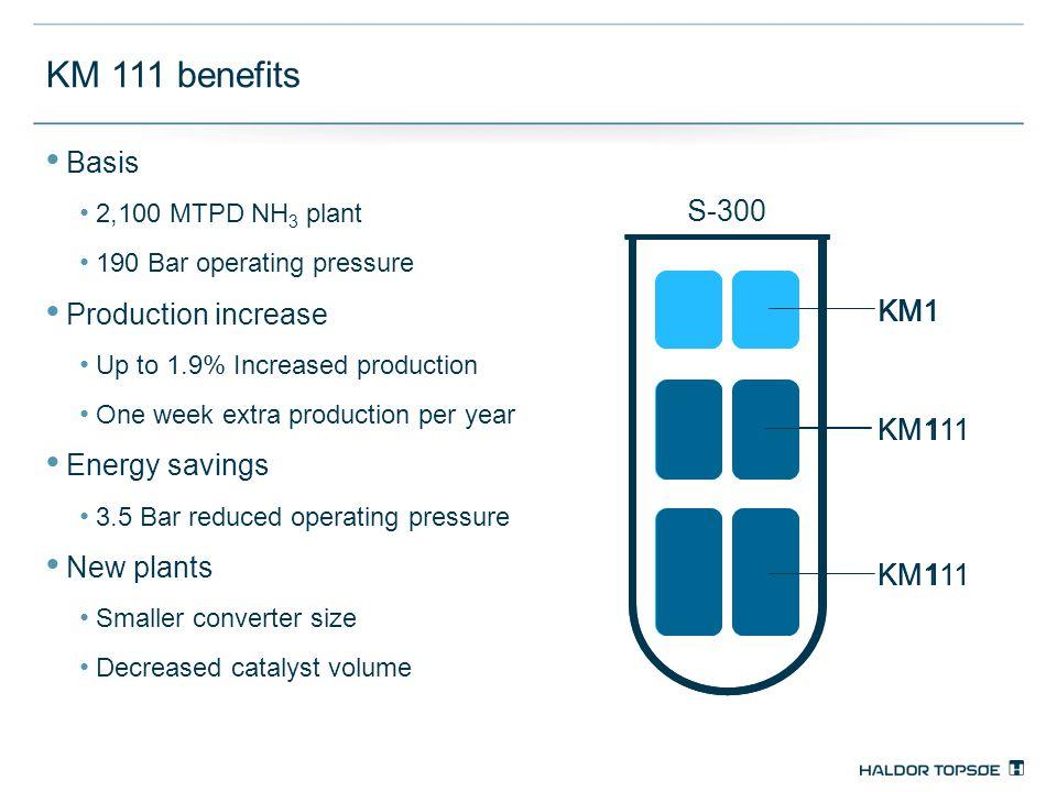 KM 111 benefits Basis Production increase Energy savings New plants